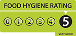 Food Hygiene Rate